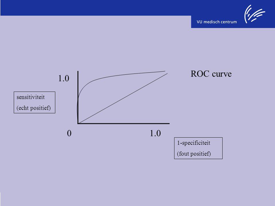 ROC curve 1.0 0 1.0 sensitiviteit (echt positief) 1-specificiteit