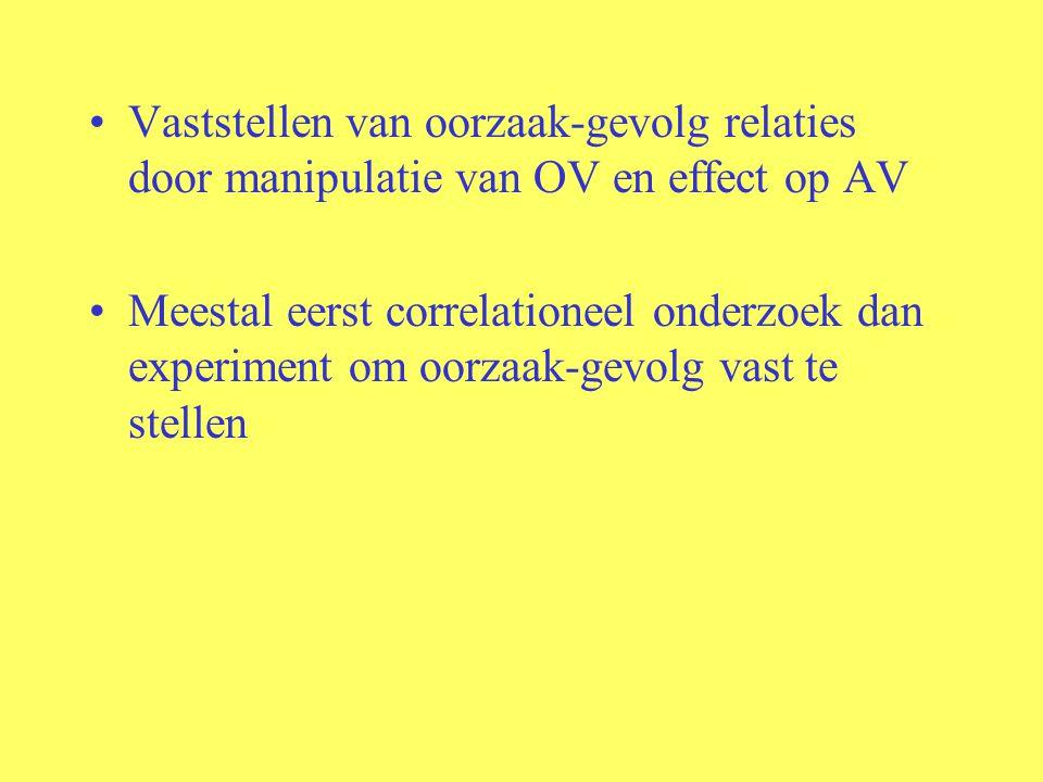 Vaststellen van oorzaak-gevolg relaties door manipulatie van OV en effect op AV
