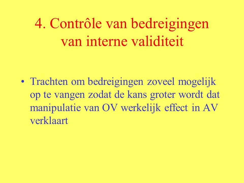 4. Contrôle van bedreigingen van interne validiteit