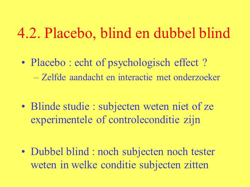 4.2. Placebo, blind en dubbel blind