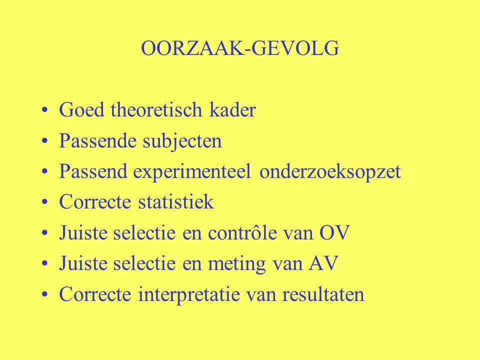 OORZAAK-GEVOLG Goed theoretisch kader. Passende subjecten. Passend experimenteel onderzoeksopzet.