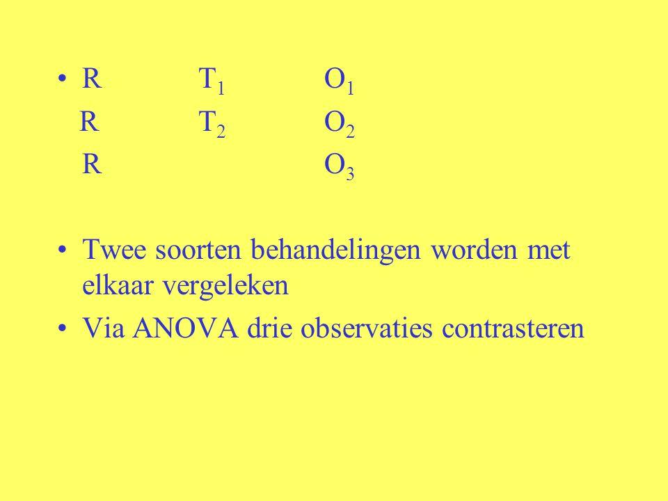 R T1 O1 R T2 O2. R O3. Twee soorten behandelingen worden met elkaar vergeleken.