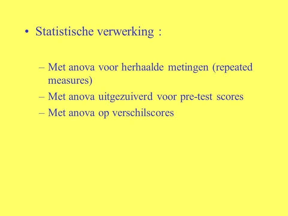 Statistische verwerking :
