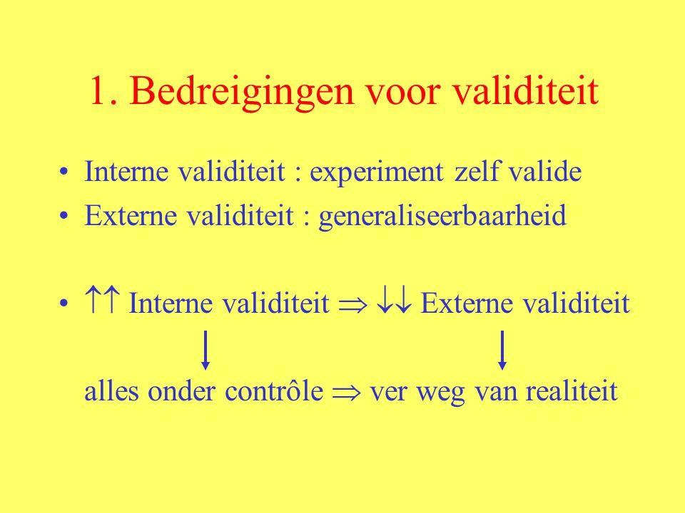 1. Bedreigingen voor validiteit