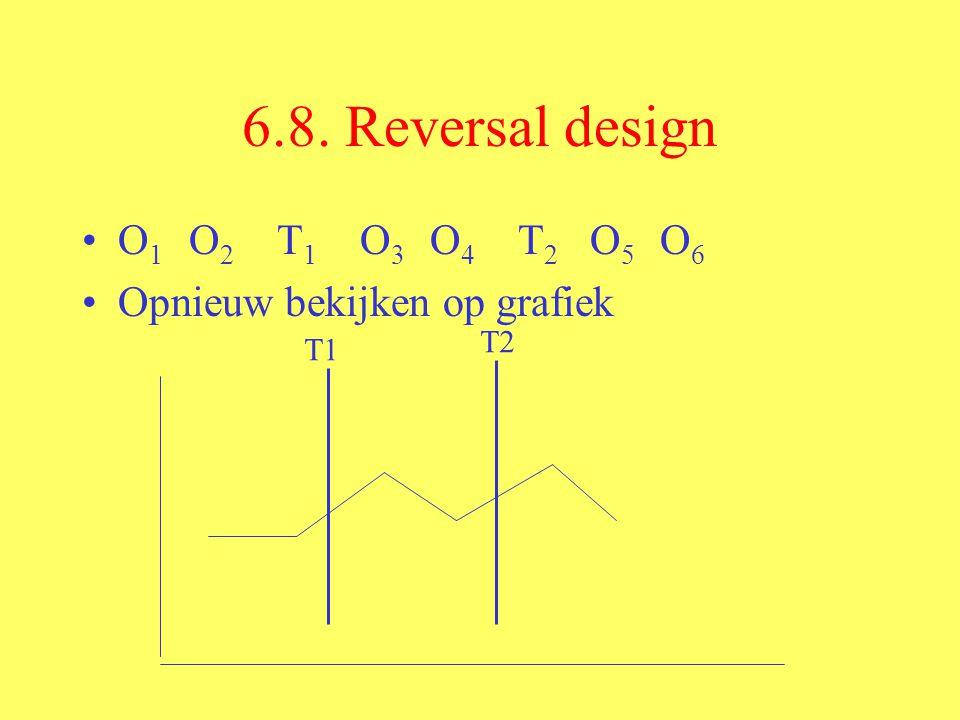 6.8. Reversal design O1 O2 T1 O3 O4 T2 O5 O6