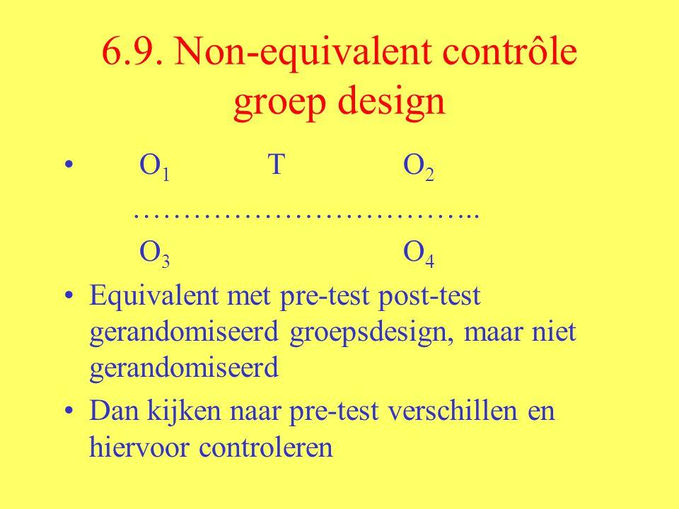 6.9. Non-equivalent contrôle groep design