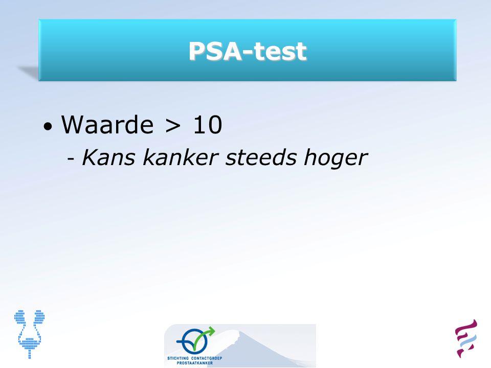 PSA-test Waarde > 10 Kans kanker steeds hoger 6