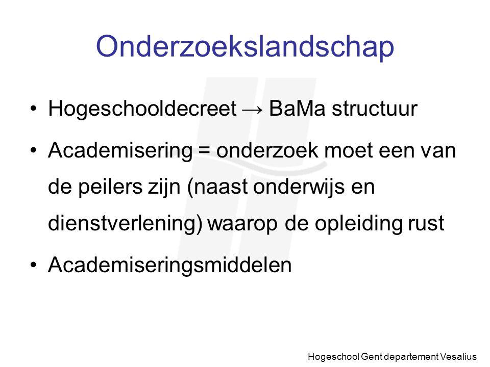 Onderzoekslandschap Hogeschooldecreet → BaMa structuur