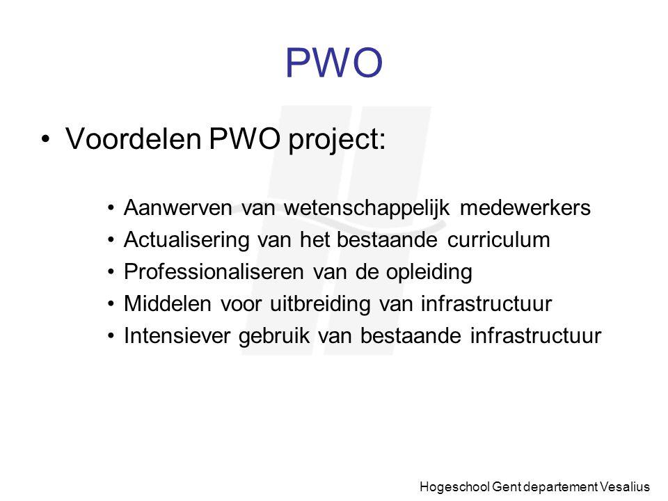 PWO Voordelen PWO project: Aanwerven van wetenschappelijk medewerkers