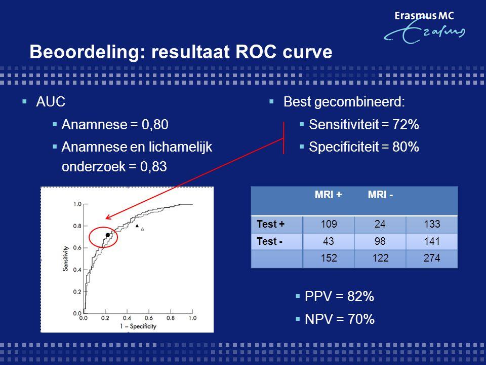 Beoordeling: resultaat ROC curve
