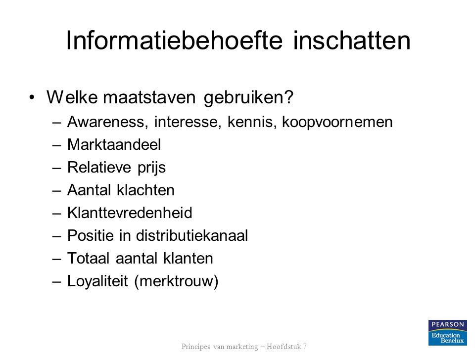 Informatiebehoefte inschatten
