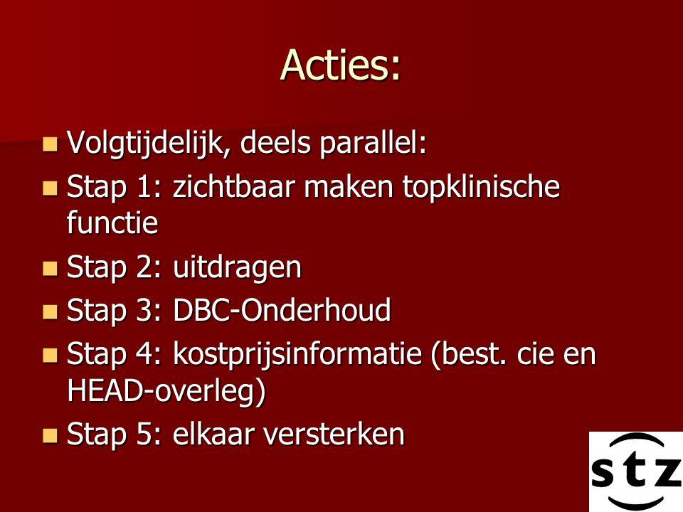 Acties: Volgtijdelijk, deels parallel: