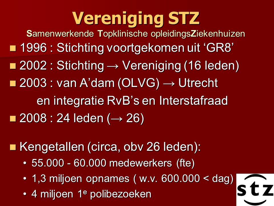 Vereniging STZ Samenwerkende Topklinische opleidingsZiekenhuizen