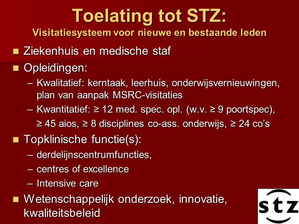 Toelating tot STZ: Visitatiesysteem voor nieuwe en bestaande leden