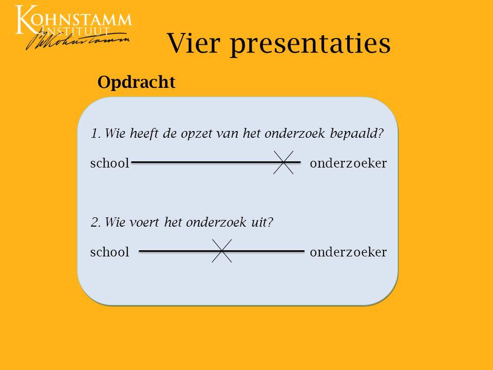 Vier presentaties Opdracht