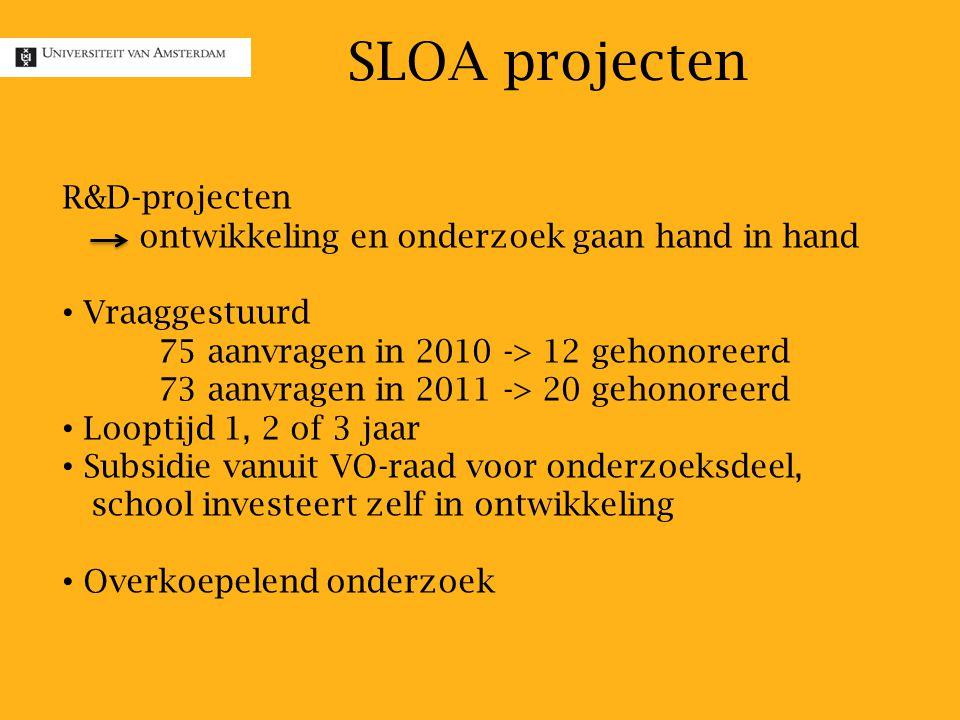 SLOA projecten R&D-projecten