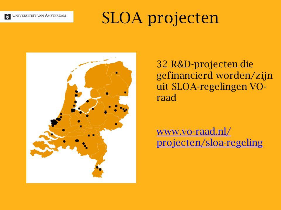 SLOA projecten 32 R&D-projecten die gefinancierd worden/zijn uit SLOA-regelingen VO-raad.