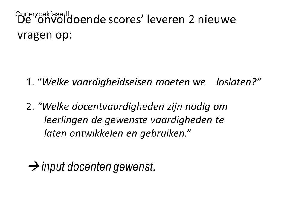De 'onvoldoende scores' leveren 2 nieuwe vragen op: