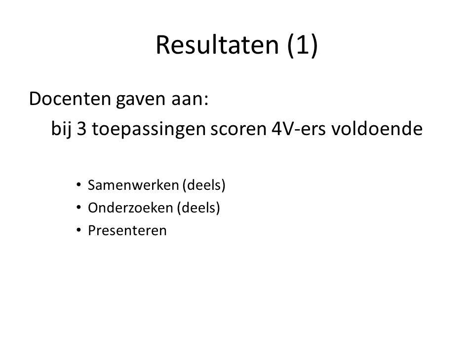 bij 3 toepassingen scoren 4V-ers voldoende