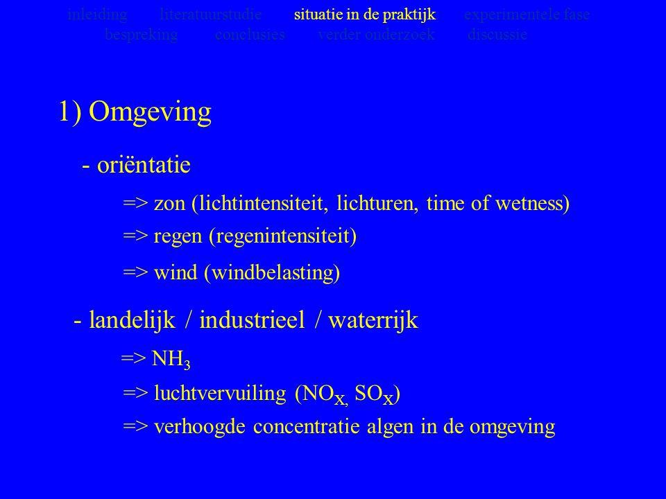 1) Omgeving - oriëntatie