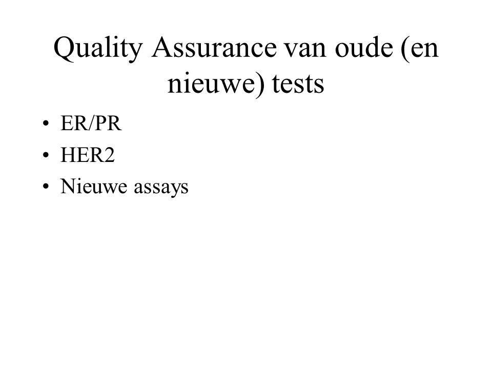 Quality Assurance van oude (en nieuwe) tests