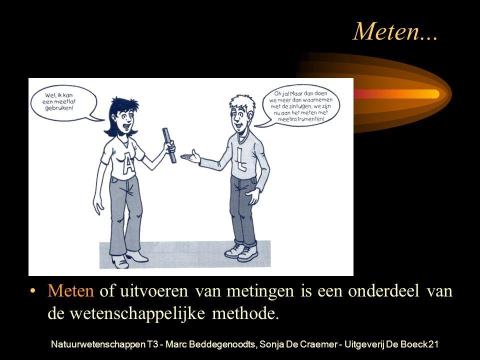 Meten... Meten of uitvoeren van metingen is een onderdeel van de wetenschappelijke methode.