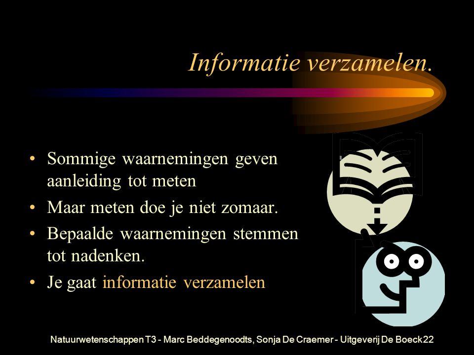 Informatie verzamelen.