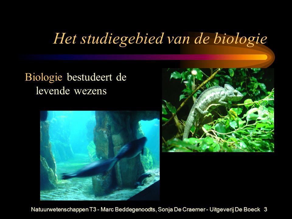 Het studiegebied van de biologie