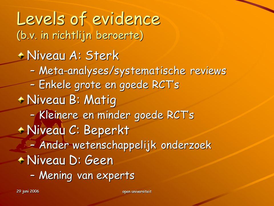Levels of evidence (b.v. in richtlijn beroerte)