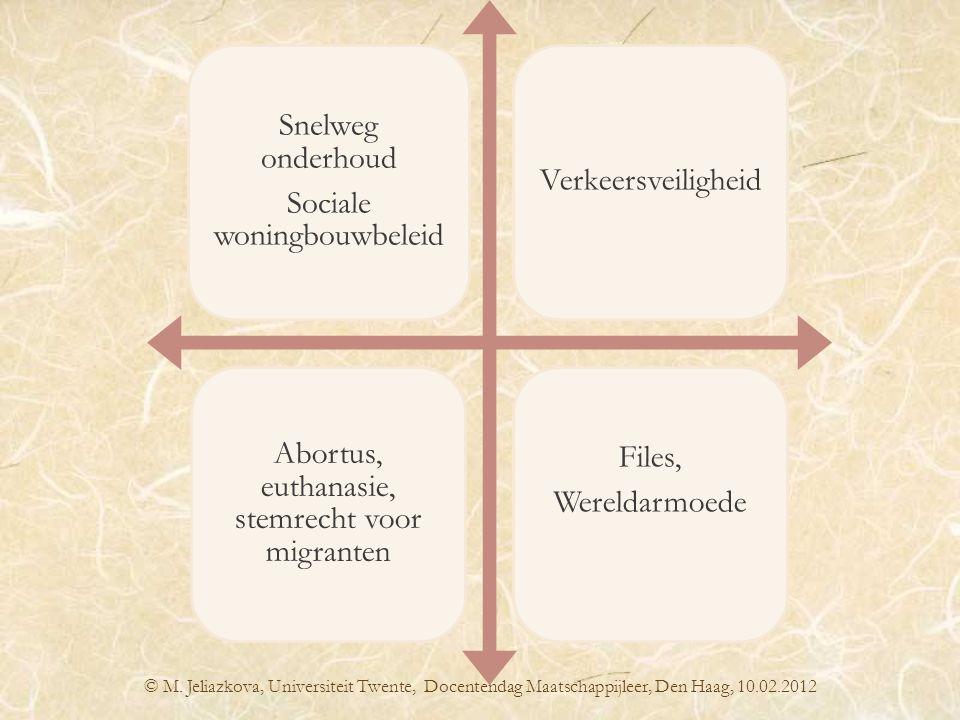 Sociale woningbouwbeleid