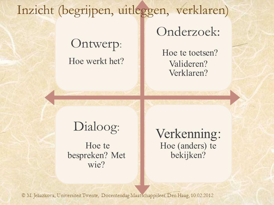Hoe te toetsen Valideren Verklaren Dialoog: