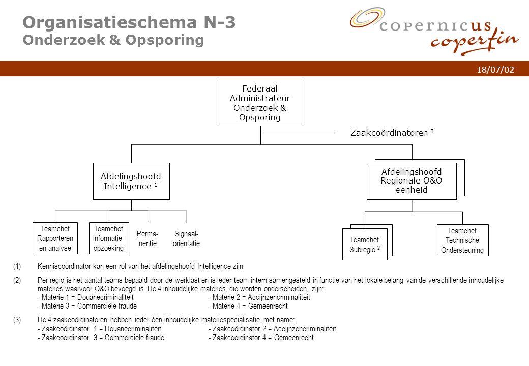 Organisatieschema N-3 Onderzoek & Opsporing