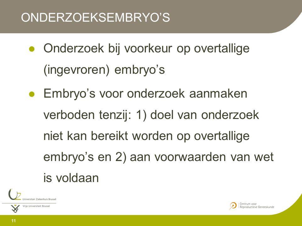 Onderzoek bij voorkeur op overtallige (ingevroren) embryo's