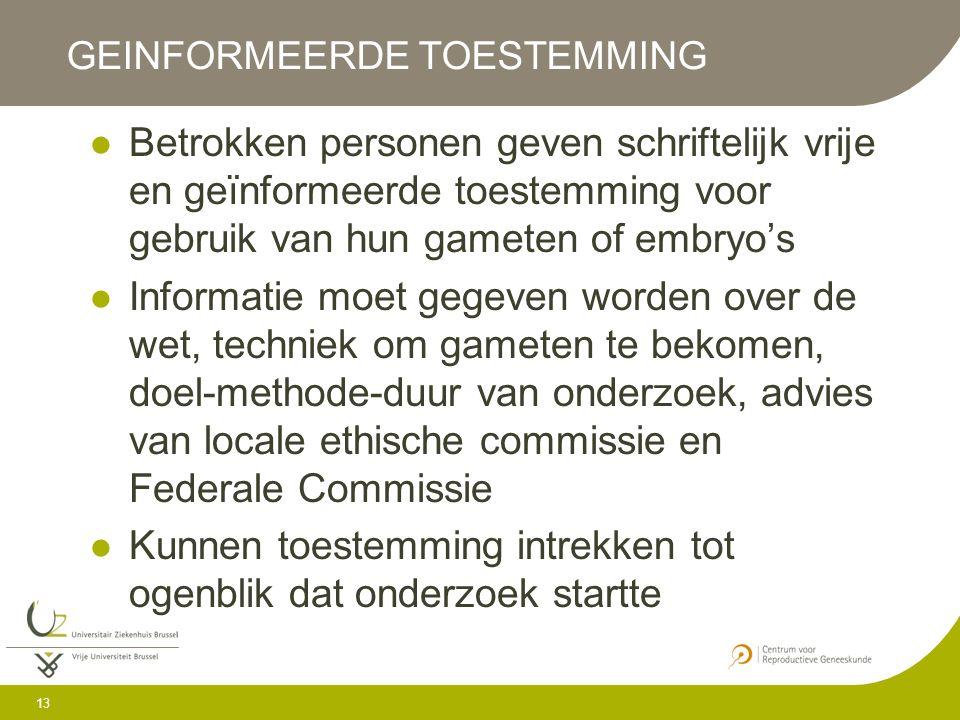 GEINFORMEERDE TOESTEMMING
