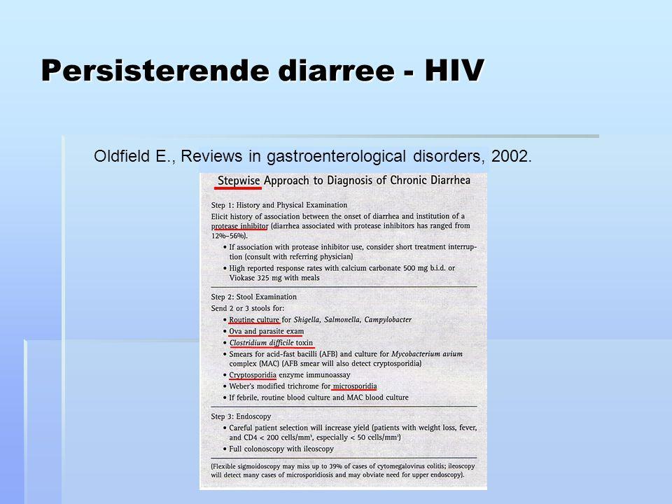 Persisterende diarree - HIV