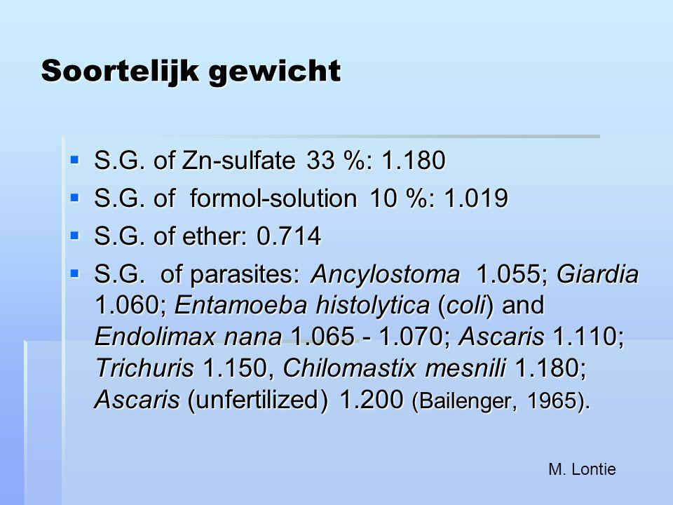 Soortelijk gewicht S.G. of Zn-sulfate 33 %: 1.180