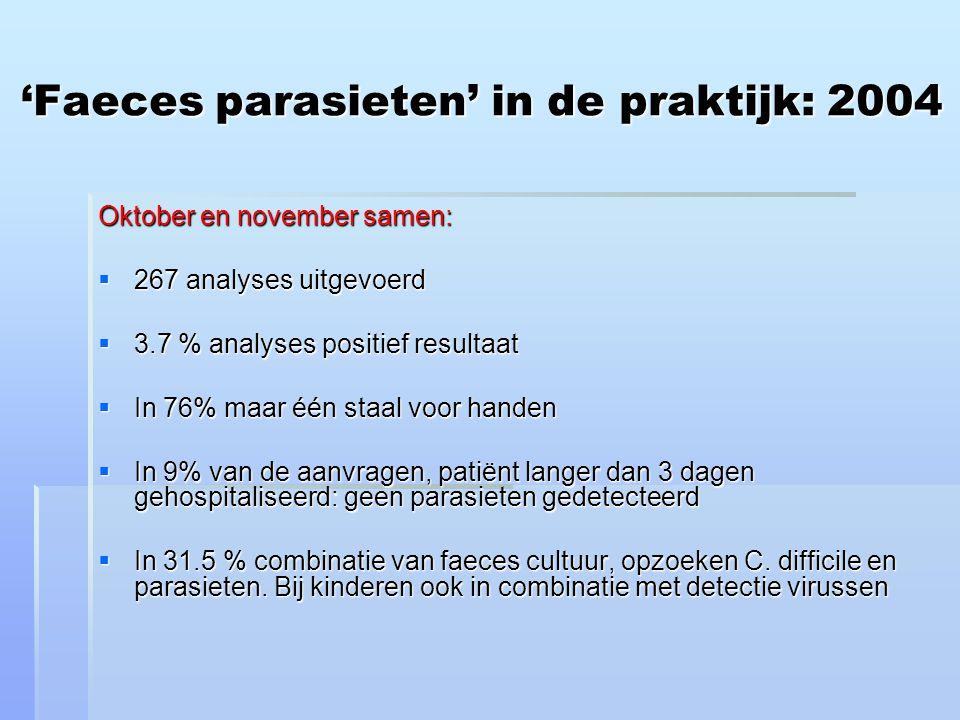 'Faeces parasieten' in de praktijk: 2004