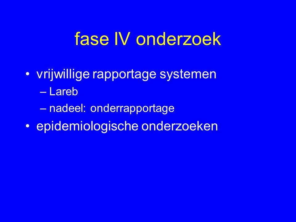 fase IV onderzoek vrijwillige rapportage systemen