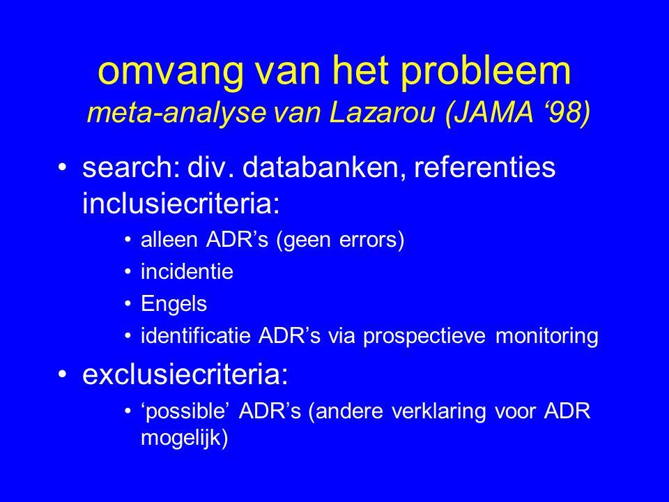 omvang van het probleem meta-analyse van Lazarou (JAMA '98)