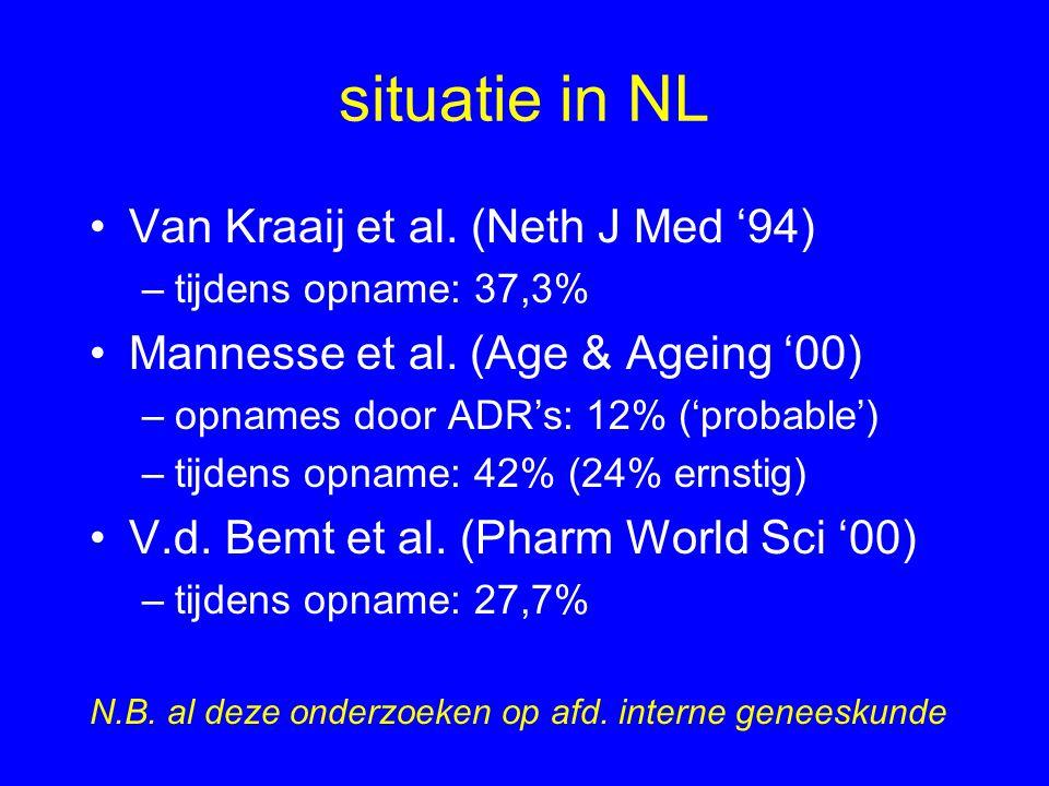 situatie in NL Van Kraaij et al. (Neth J Med '94)