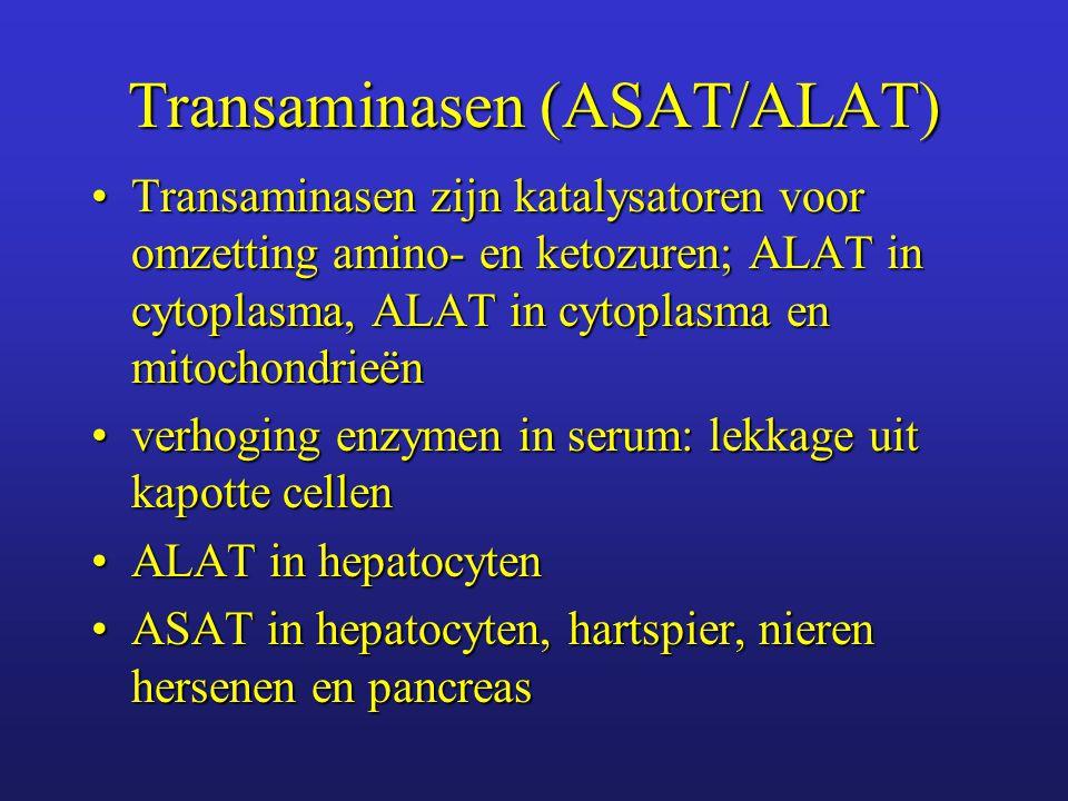 Transaminasen (ASAT/ALAT)