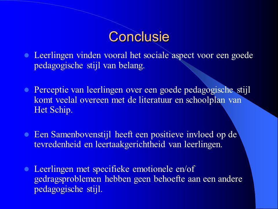 Conclusie Leerlingen vinden vooral het sociale aspect voor een goede pedagogische stijl van belang.
