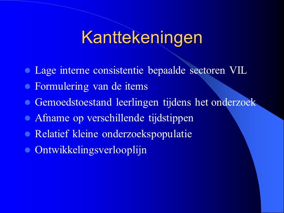 Kanttekeningen Lage interne consistentie bepaalde sectoren VIL