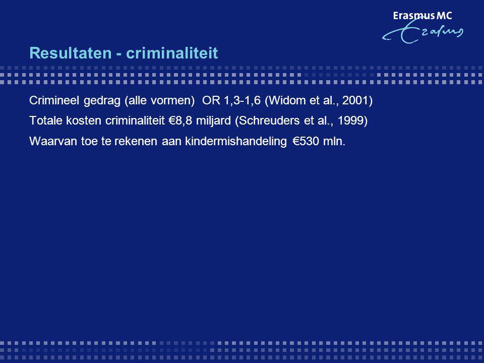 Resultaten - criminaliteit