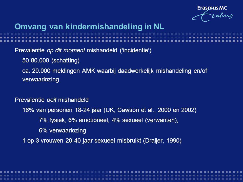 Omvang van kindermishandeling in NL