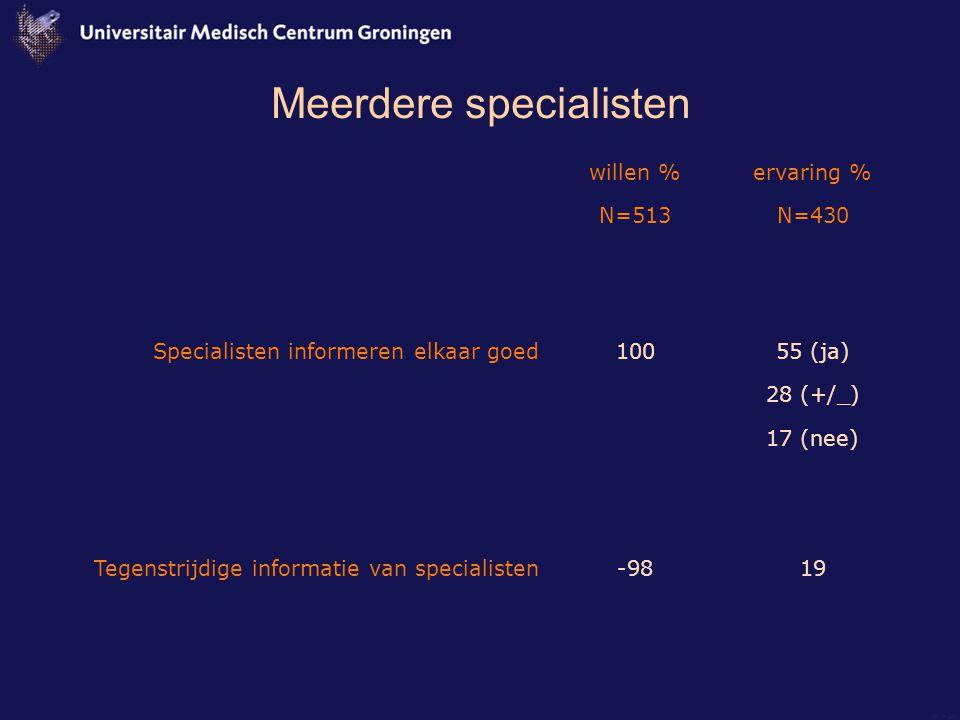 Meerdere specialisten