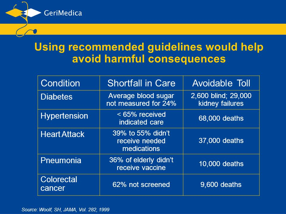 Using recommended guidelines would help avoid harmful consequences