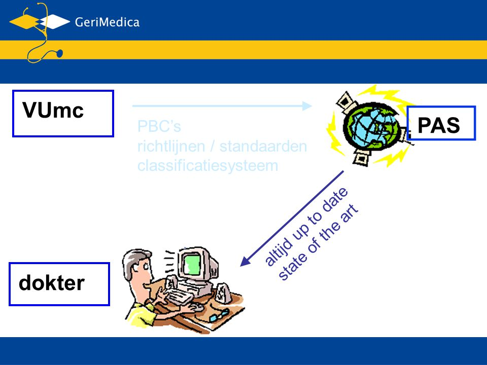 VUmc PAS dokter PBC's richtlijnen / standaarden classificatiesysteem