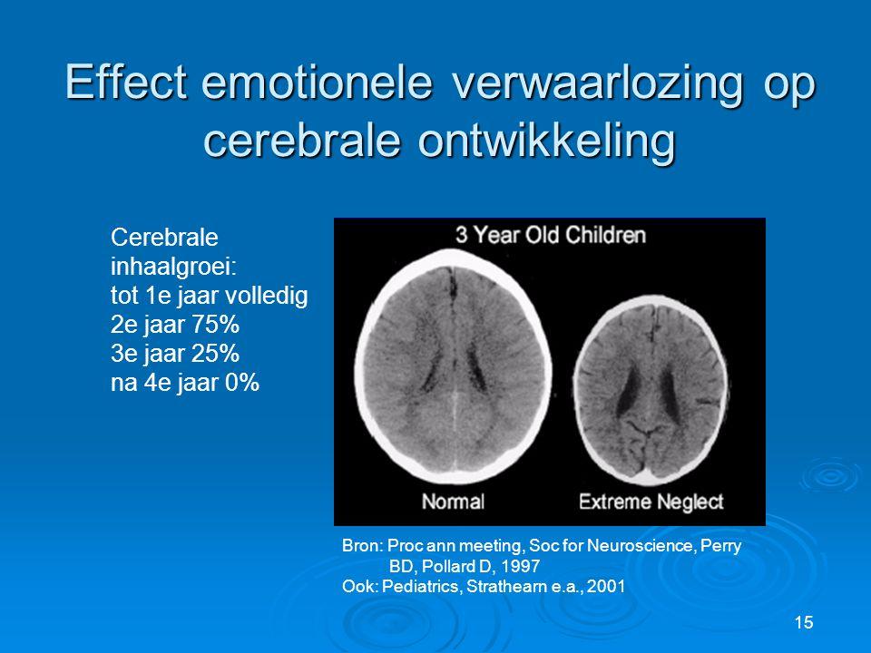 Effect emotionele verwaarlozing op cerebrale ontwikkeling
