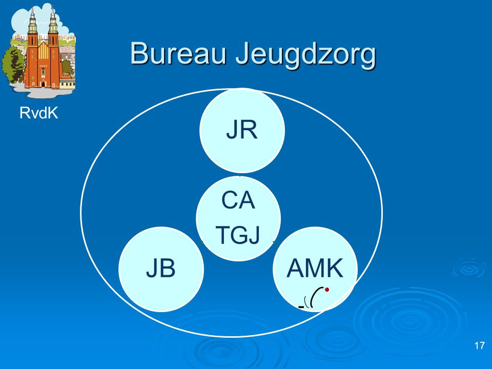 Bureau Jeugdzorg CA TGJ JR AMK JB RvdK 17 17